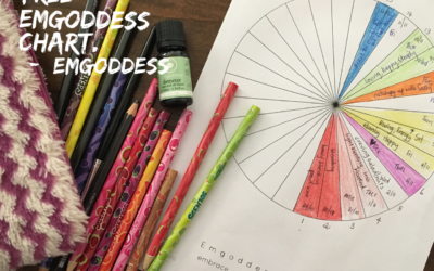 What is Emgoddess?
